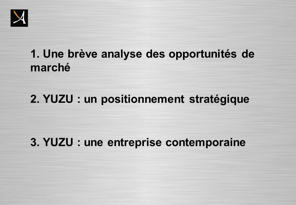 1. Une brève analyse des opportunités de marché 2. YUZU : un positionnement stratégique 3. YUZU : une entreprise contemporaine