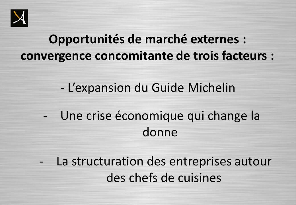 Opportunités de marché externes : convergence concomitante de trois facteurs : - Lexpansion du Guide Michelin -Une crise économique qui change la donn