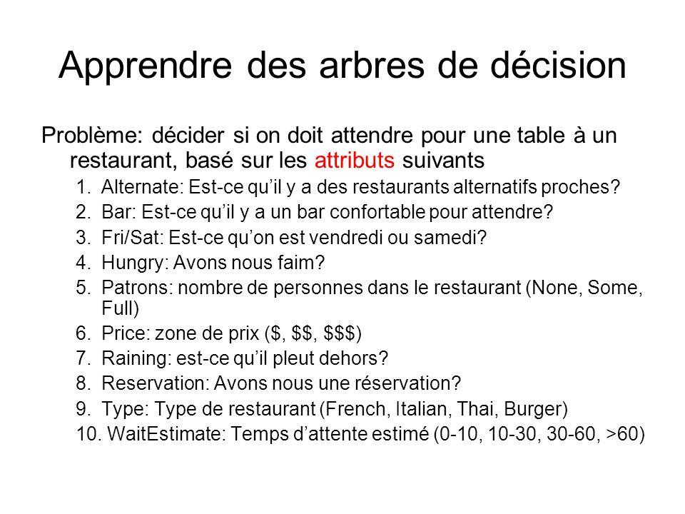 Apprendre des arbres de décision Problème: décider si on doit attendre pour une table à un restaurant, basé sur les attributs suivants 1.Alternate: Es