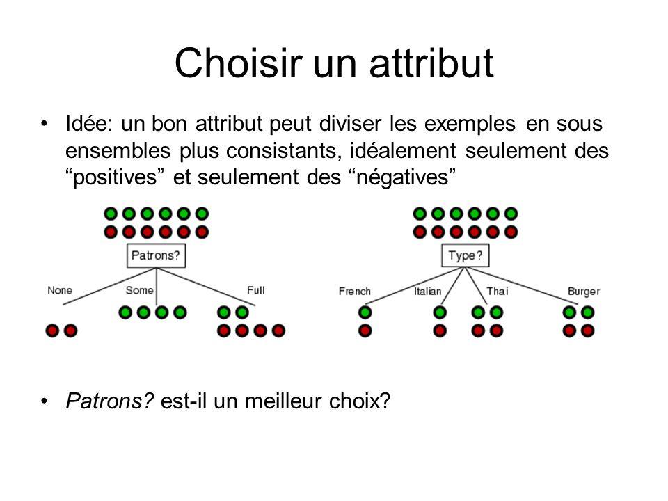 Choisir un attribut Idée: un bon attribut peut diviser les exemples en sous ensembles plus consistants, idéalement seulement despositives et seulement