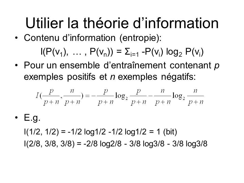 Utilier la théorie dinformation Contenu dinformation (entropie): I(P(v 1 ), …, P(v n )) = Σ i=1 -P(v i ) log 2 P(v i ) Pour un ensemble dentraînement
