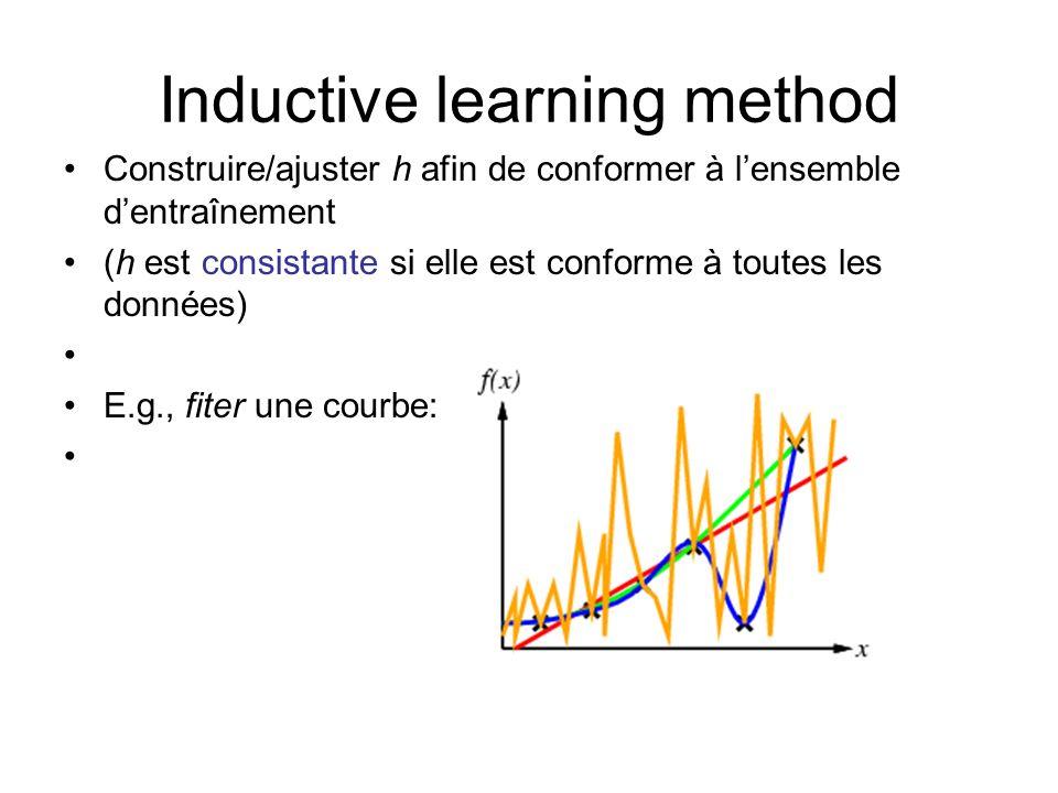 Inductive learning method Construire/ajuster h afin de conformer à lensemble dentraînement (h est consistante si elle est conforme à toutes les donnée