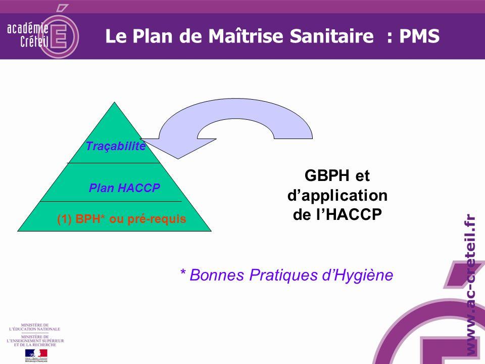 GBPH et dapplication de lHACCP (1) BPH* ou pré-requis Plan HACCP Traçabilité Le Plan de Maîtrise Sanitaire : PMS * Bonnes Pratiques dHygiène