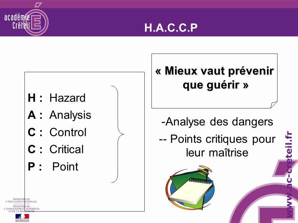 H.A.C.C.P H : Hazard A : Analysis C : Control C : Critical P : Point -Analyse des dangers -- Points critiques pour leur maîtrise « Mieux vaut prévenir