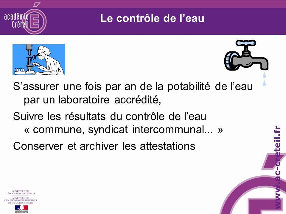Le contrôle de leau Sassurer une fois par an de la potabilité de leau par un laboratoire accrédité, Suivre les résultats du contrôle de leau « commune, syndicat intercommunal...