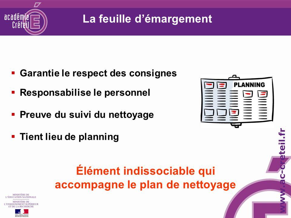 Élément indissociable qui accompagne le plan de nettoyage Garantie le respect des consignes Responsabilise le personnel Preuve du suivi du nettoyage Tient lieu de planning La feuille démargement