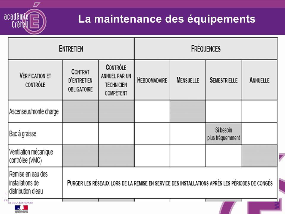 La maintenance des équipements