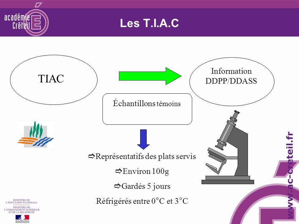 Les T.I.A.C TIAC Information DDPP/DDASS Échantillons témoins Représentatifs des plats servis Environ 100g Gardés 5 jours Réfrigérés entre 0°C et 3°C