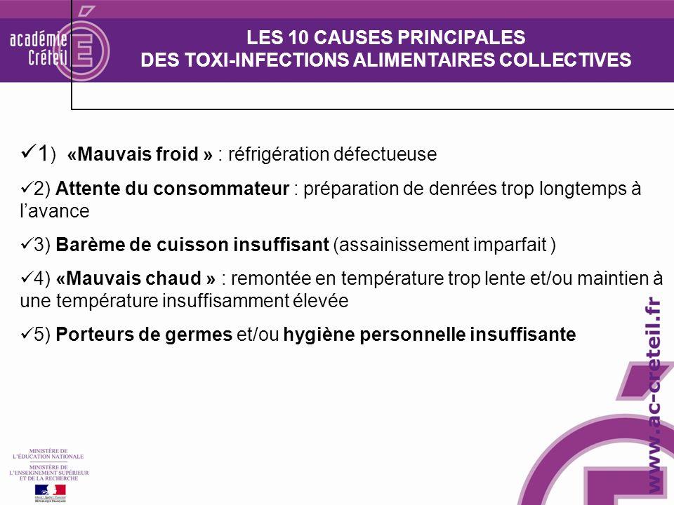 LES 10 CAUSES PRINCIPALES DES TOXI-INFECTIONS ALIMENTAIRES COLLECTIVES 1 ) «Mauvais froid » : réfrigération défectueuse 2) Attente du consommateur : p