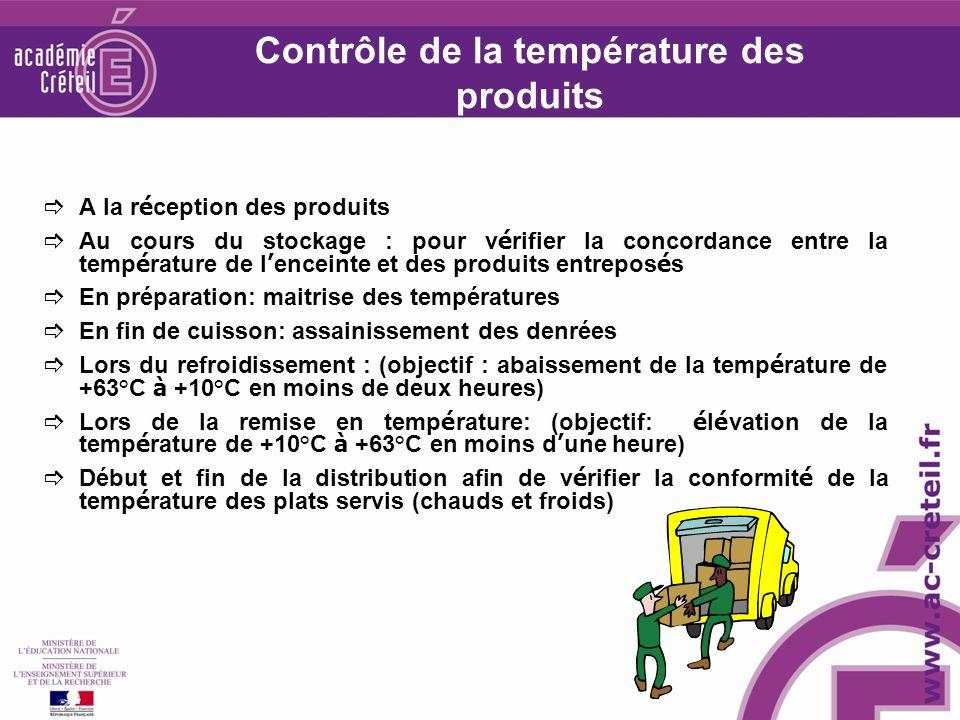 Contrôle de la température des produits A la r é ception des produits Au cours du stockage : pour v é rifier la concordance entre la temp é rature de l enceinte et des produits entrepos é s En préparation: maitrise des températures En fin de cuisson: assainissement des denrées Lors du refroidissement : (objectif : abaissement de la temp é rature de +63°C à +10°C en moins de deux heures) Lors de la remise en temp é rature: (objectif: é l é vation de la temp é rature de +10°C à +63°C en moins d une heure) Début et fin de la distribution afin de v é rifier la conformit é de la temp é rature des plats servis (chauds et froids)