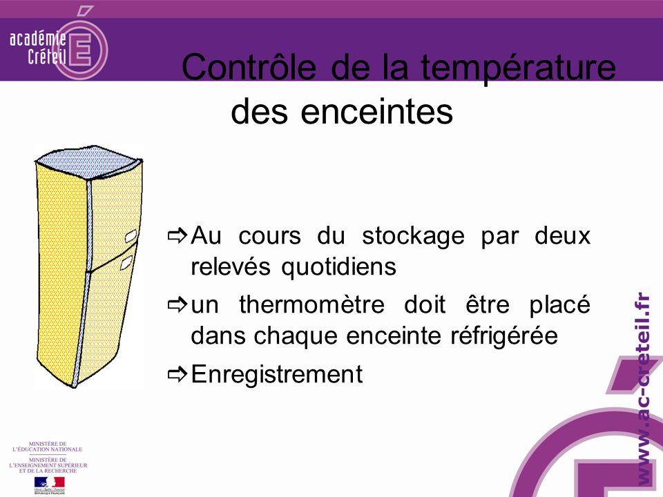 Contrôle de la température des enceintes Au cours du stockage par deux relevés quotidiens un thermomètre doit être placé dans chaque enceinte réfrigérée Enregistrement