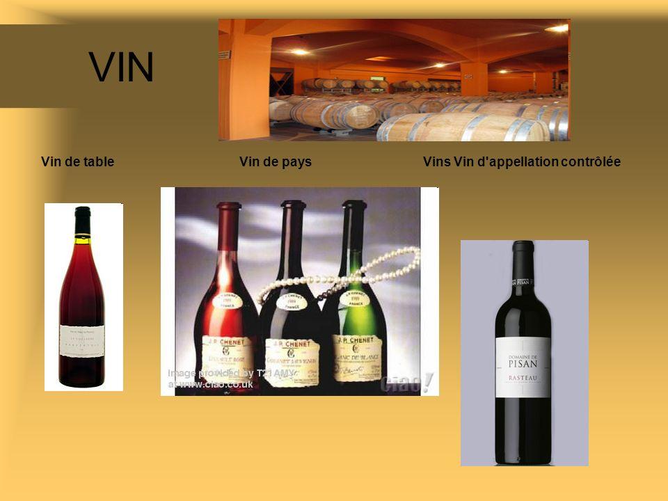 VIN Vin de table Vin de pays Vins Vin d'appellation contrôlée