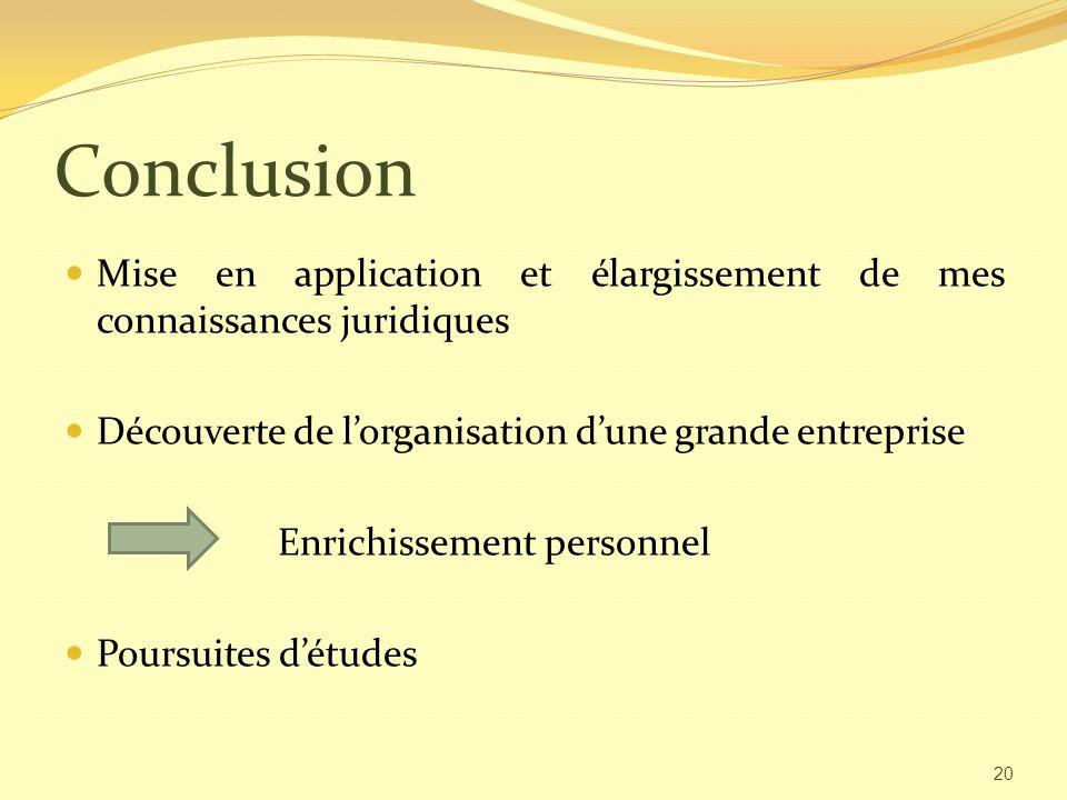 Conclusion Mise en application et élargissement de mes connaissances juridiques Découverte de lorganisation dune grande entreprise Enrichissement personnel Poursuites détudes 20