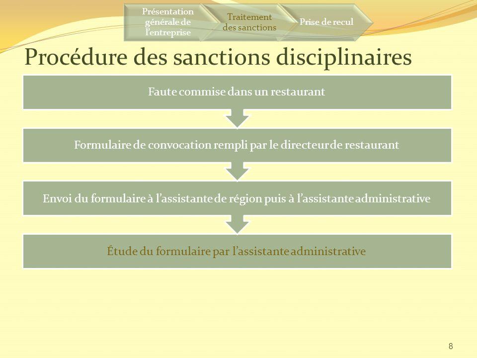Apports personnels Découverte de lorganisation interne Services existants Poste des assistantes administrative et R.H.