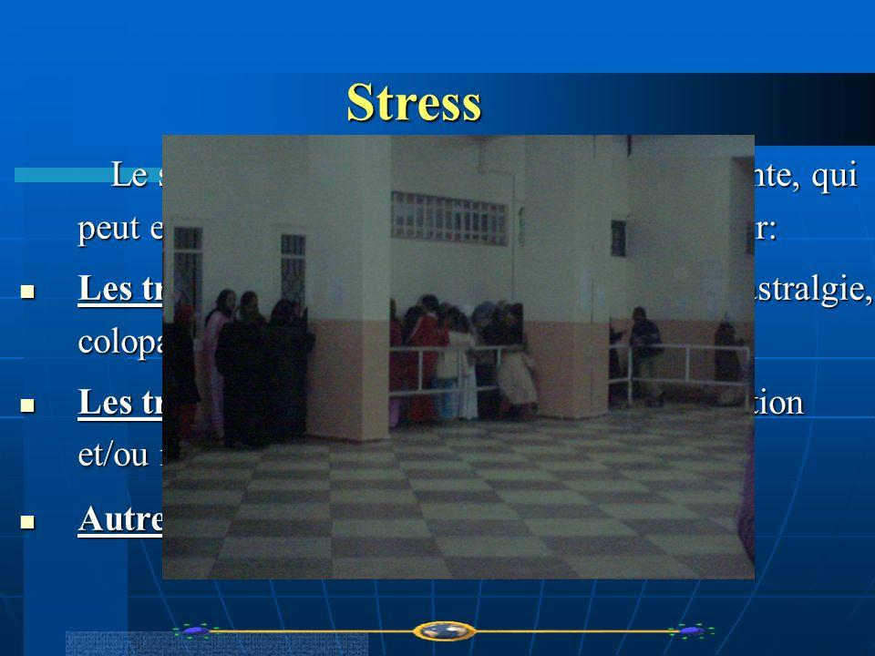 Stress Stress Le stress touche la majorité des filles résidente, qui peut engendrer une variété de troubles à savoir: Le stress touche la majorité des