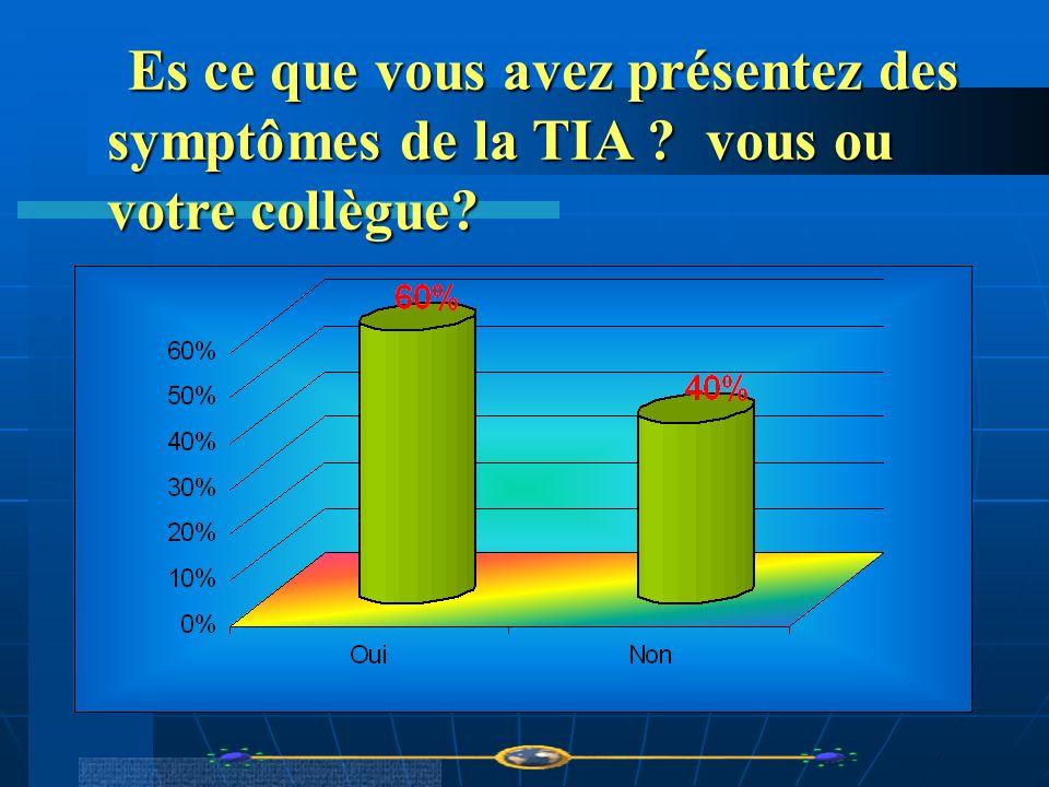 Es ce que vous avez présentez des symptômes de la TIA ? vous ou votre collègue? Es ce que vous avez présentez des symptômes de la TIA ? vous ou votre
