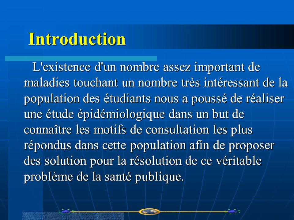 Introduction L'existence d'un nombre assez important de maladies touchant un nombre très intéressant de la population des étudiants nous a poussé de r