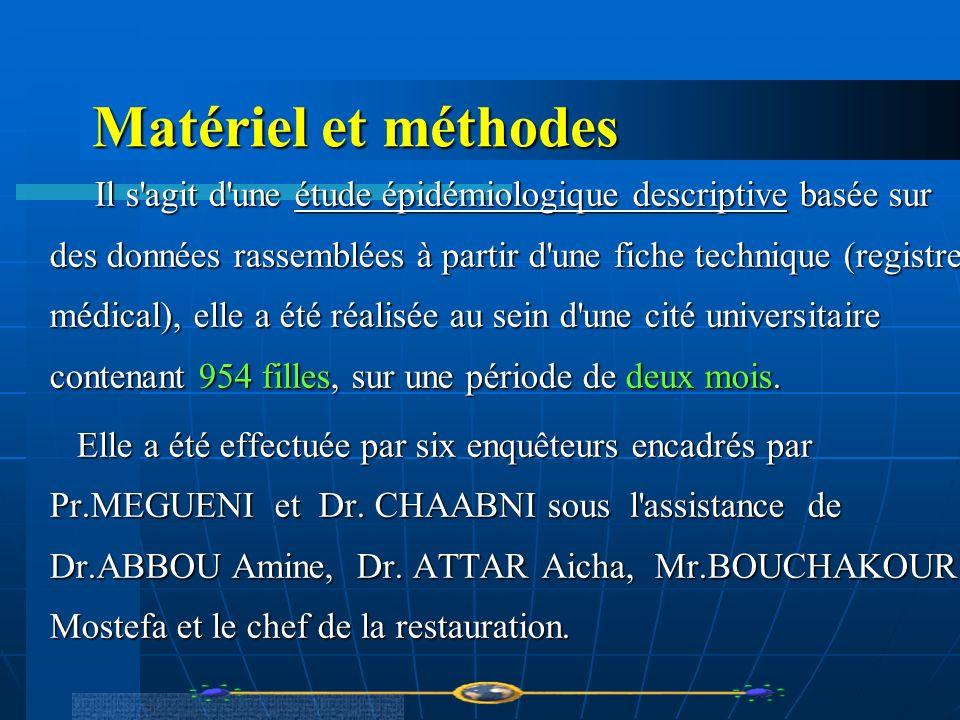 Matériel et méthodes Il s'agit d'une étude épidémiologique descriptive basée sur des données rassemblées à partir d'une fiche technique (registre médi