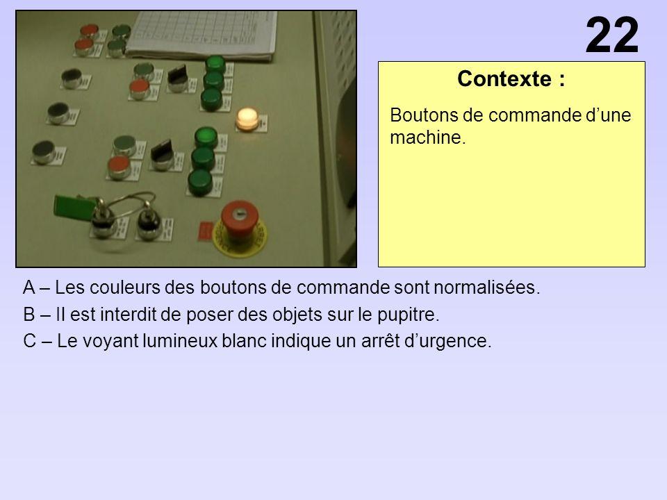 Contexte : A – Les couleurs des boutons de commande sont normalisées.