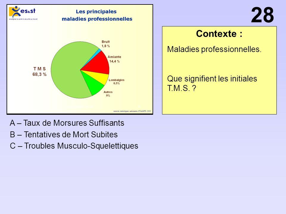 Contexte : A – Taux de Morsures Suffisants B – Tentatives de Mort Subites C – Troubles Musculo-Squelettiques 28 Maladies professionnelles.
