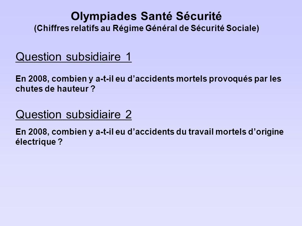 Olympiades Santé Sécurité (Chiffres relatifs au Régime Général de Sécurité Sociale) Question subsidiaire 1 En 2008, combien y a-t-il eu daccidents mortels provoqués par les chutes de hauteur .