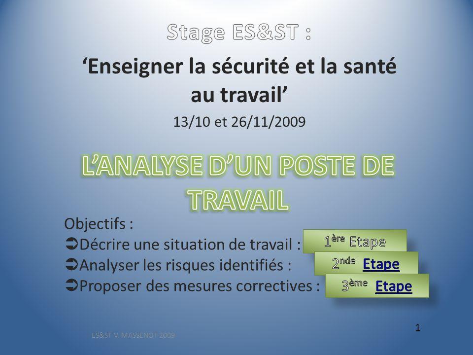ES&ST V. MASSENOT 2009 1 Objectifs : Décrire une situation de travail : Analyser les risques identifiés : Proposer des mesures correctives :