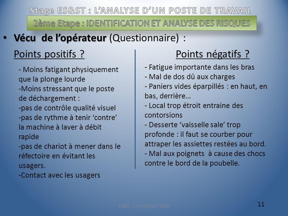 Vécu de lopérateur Vécu de lopérateur (Questionnaire) : Points positifs ?Points négatifs ? ES&ST V. MASSENOT 2009 11 - Moins fatigant physiquement que