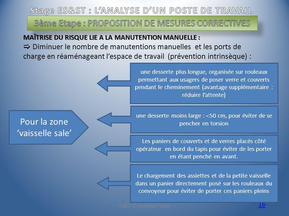 ES&ST V. MASSENOT 2009 16 MAÎTRISE DU RISQUE LIE A LA MANUTENTION MANUELLE : Diminuer le nombre de manutentions manuelles et les ports de charge en ré