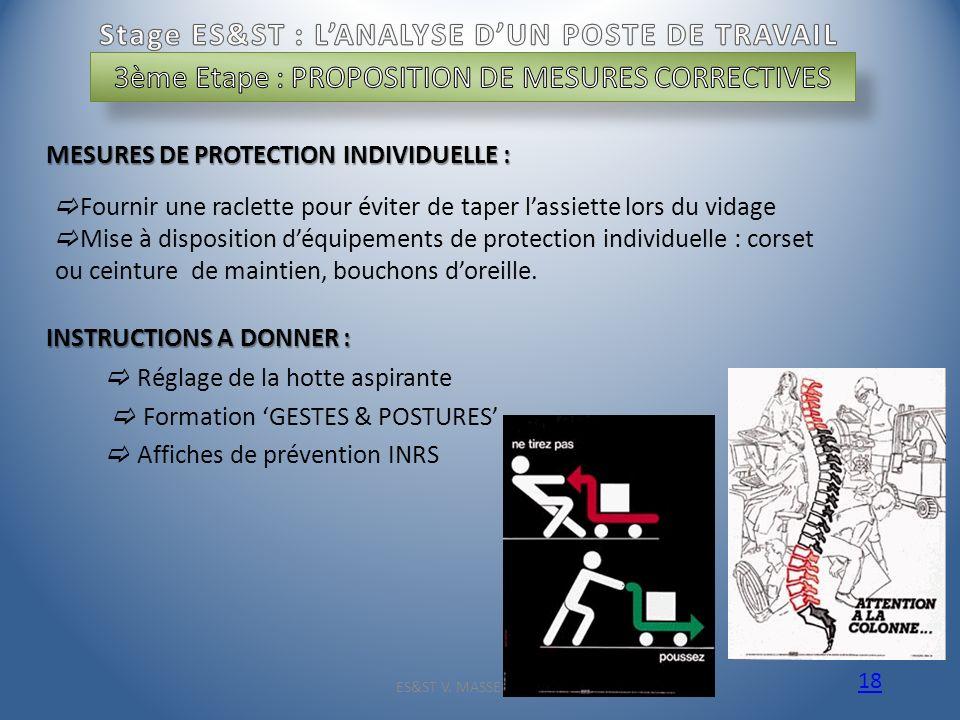 MESURES DE PROTECTION INDIVIDUELLE : INSTRUCTIONS A DONNER : Réglage de la hotte aspirante Formation GESTES & POSTURES Affiches de prévention INRS ES&