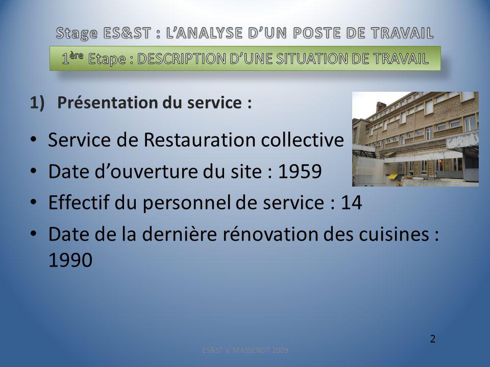 1)Présentation du service : Service de Restauration collective Date douverture du site : 1959 Effectif du personnel de service : 14 Date de la dernièr