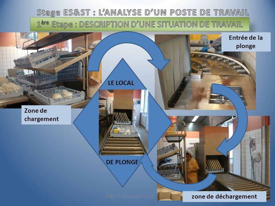 ES&ST V. MASSENOT 2009 5 LE LOCAL DE PLONGE Zone de chargement zone de déchargement Entrée de la plonge