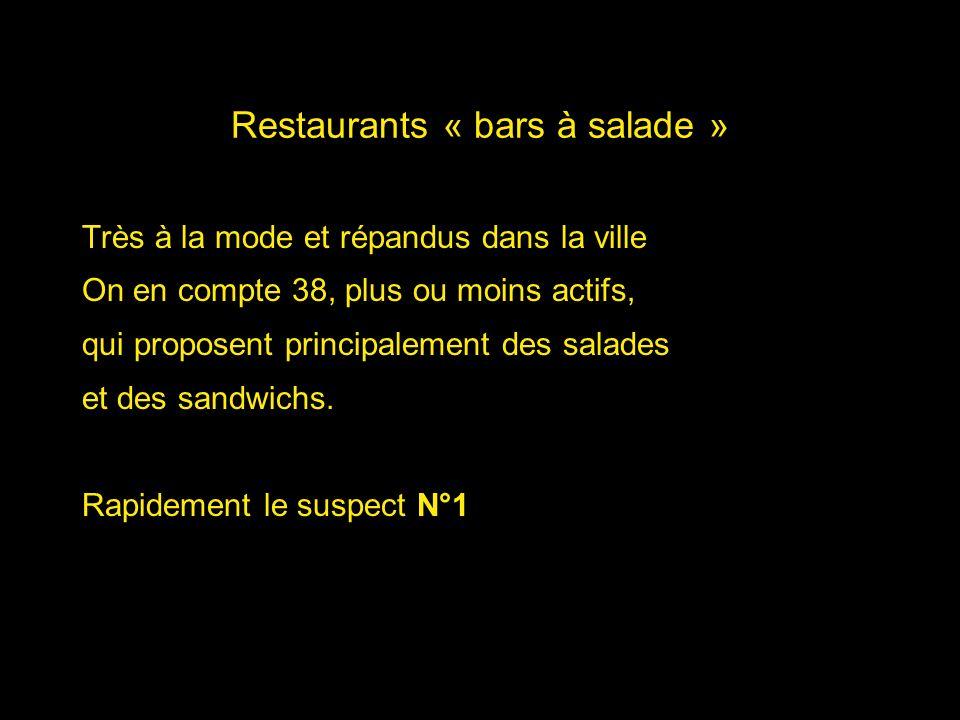 Restaurants « bars à salade » Très à la mode et répandus dans la ville On en compte 38, plus ou moins actifs, qui proposent principalement des salades