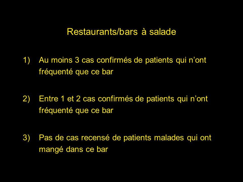 Restaurants/bars à salade 1)Au moins 3 cas confirmés de patients qui nont fréquenté que ce bar 2)Entre 1 et 2 cas confirmés de patients qui nont fréqu