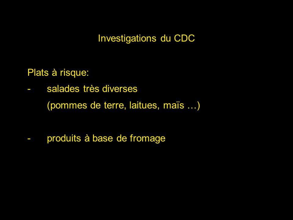 Investigations du CDC Plats à risque: -salades très diverses (pommes de terre, laitues, maïs …) -produits à base de fromage