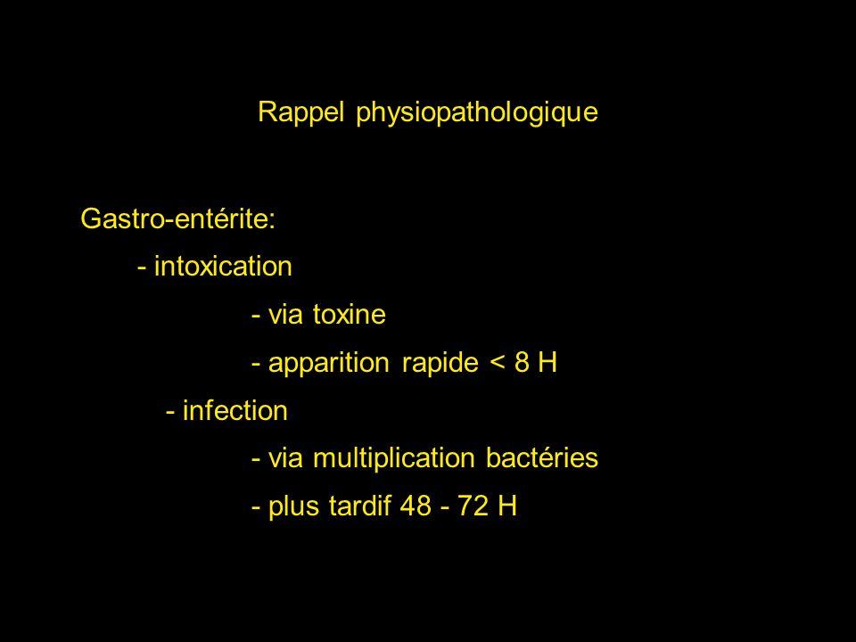 Rappel physiopathologique Gastro-entérite: - intoxication - via toxine - apparition rapide < 8 H - infection - via multiplication bactéries - plus tar