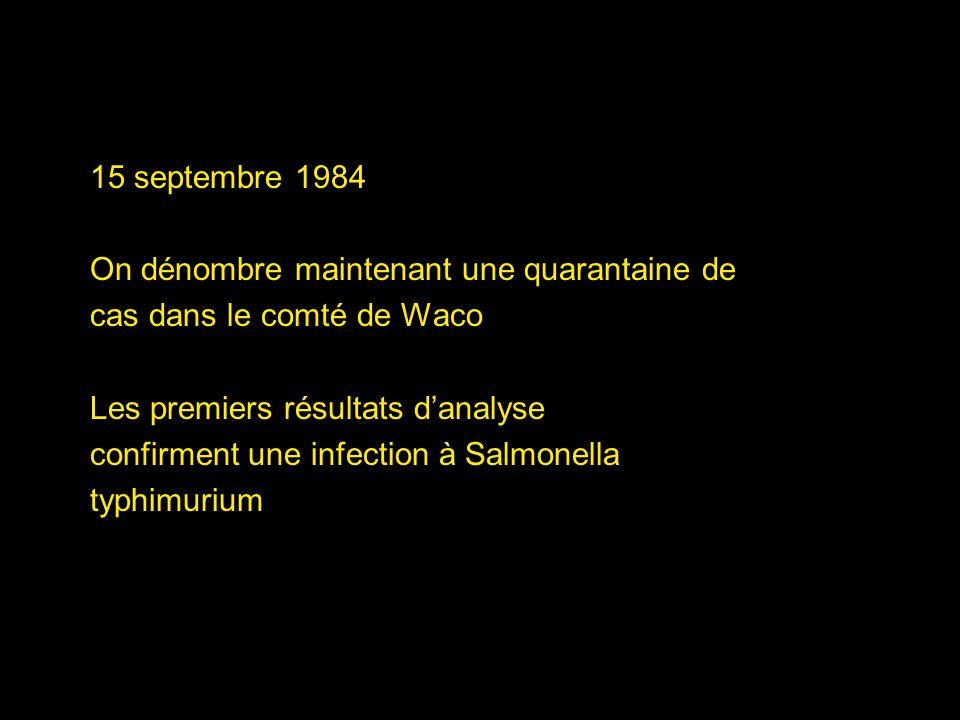 17 septembre 1984 Plus de 60 cas sont recensés Les autorités sanitaires du comté sont alertées Toutes les personnes contaminées semblent avoir mangé dans deux bars à salade de la ville