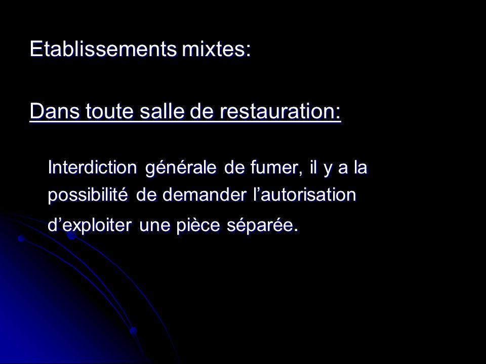 Etablissements mixtes: Dans toute salle de restauration: Interdiction générale de fumer, il y a la possibilité de demander lautorisation dexploiter une pièce séparée.