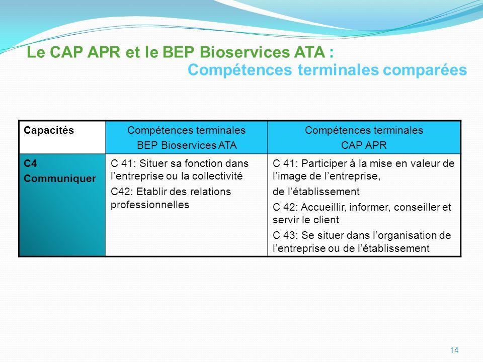 BEP Bioservices ATACAP APR Périodes de formation en milieu professionnel 5 semaines 2 périodes réparties sur les deux ans 15 1 ère année2 ème année 7 semaines8 semaines 2 périodes Le CAP APR et le BEP Bioservices ATA : Périodes de formation en entreprise
