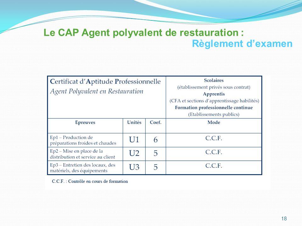 18 Le CAP Agent polyvalent de restauration : Règlement dexamen