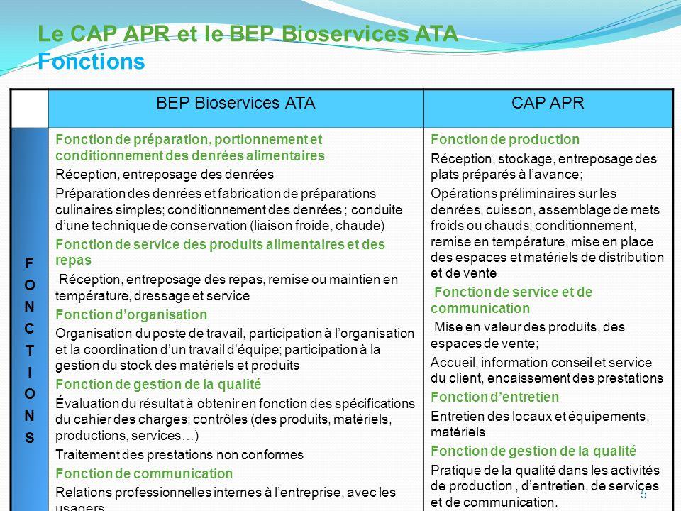BEP Bioservices ATACAP APR Equipements et matériels Cuisine de collectivité Espace de prise de repas Cuisine de collectivité Espace de distribution et de vente (vitrine réfrigérée…).