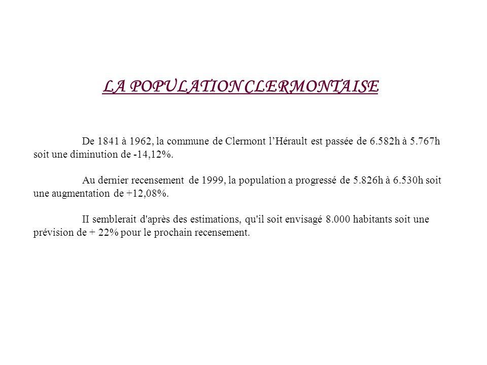 LA POPULATION CLERMONTAISE De 1841 à 1962, la commune de Clermont lHérault est passée de 6.582h à 5.767h soit une diminution de -14,12%. Au dernier re