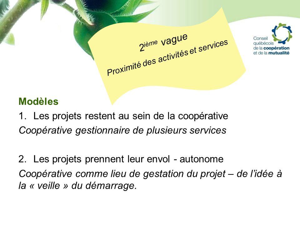 Modèles 1.Les projets restent au sein de la coopérative Coopérative gestionnaire de plusieurs services 2.Les projets prennent leur envol - autonome Co