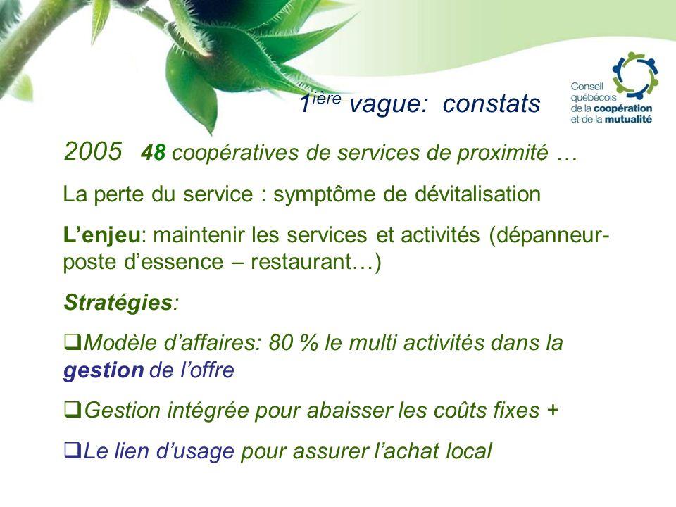 2005 48 coopératives de services de proximité … La perte du service : symptôme de dévitalisation Lenjeu: maintenir les services et activités (dépanneu