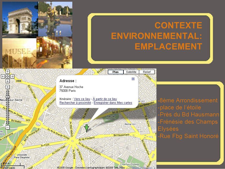 CONTEXTE ENVIRONNEMENTAL: EMPLACEMENT -8ème Arrondissement -place de létoile -Près du Bd Hausmann -Frénésie des Champs Elysées -Rue Fbg Saint Honoré