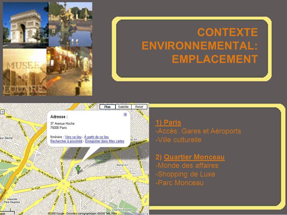 CONTEXTE ENVIRONNEMENTAL: EMPLACEMENT 1) Paris -Accès: Gares et Aéroports -Ville culturelle 2) Quartier Monceau -Monde des affaires -Shopping de Luxe -Parc Monceau