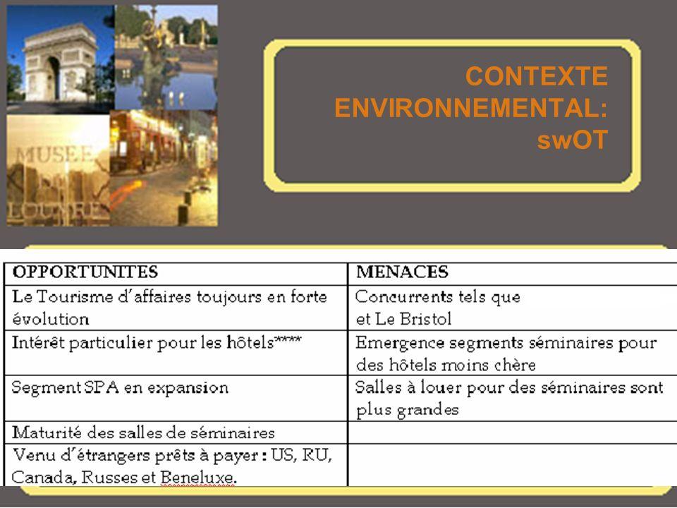 DISTRIBUTION Les Salons: Bedouk (Tourisme daffaires et évènementiel « Luxe ») Tourisme Mondial ACTIONS DE PROMOTION