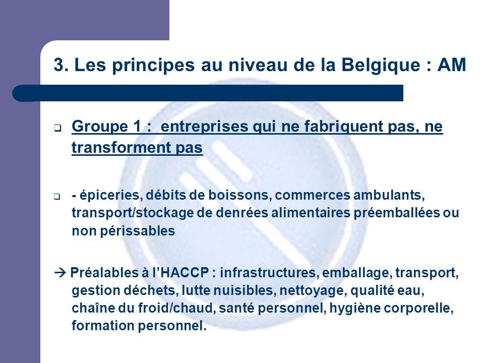 3. Les principes au niveau de la Belgique : AM Groupe 1 : entreprises qui ne fabriquent pas, ne transforment pas - épiceries, débits de boissons, comm