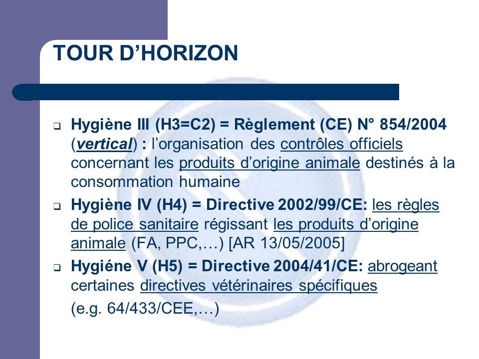 TOUR DHORIZON OFFC = C1 = Règlement (CE) N° 882/2004 (horizontal): contrôle officiel pour sassurer de la conformité avec la législation sur: – les aliments pour animaux; – les denrées alimentaires; – la santé animale; – le bien-être des animaux.