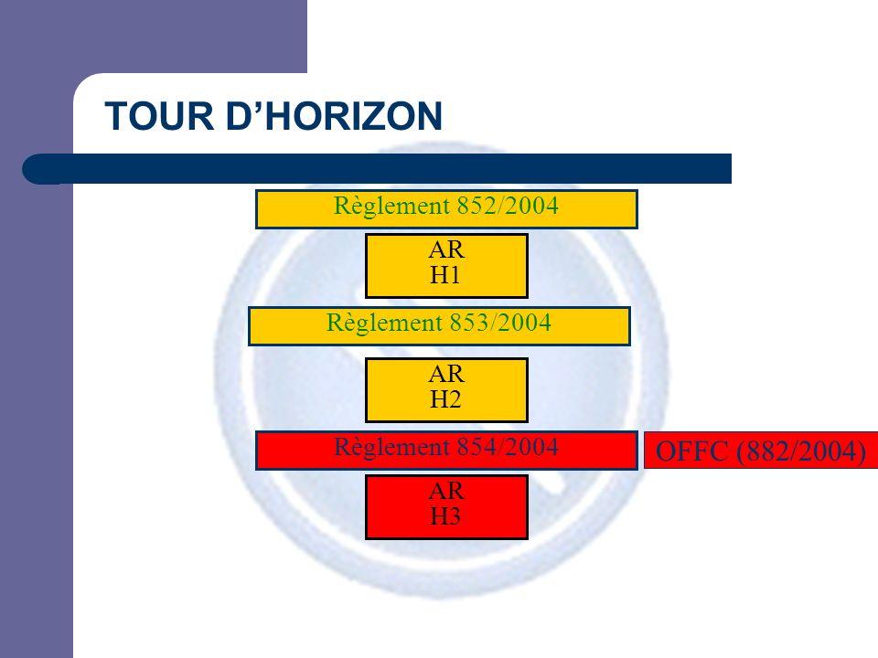 TOUR DHORIZON Règlement 852/2004 Règlement 853/2004 Règlement 854/2004 AR H1 AR H2 AR H3 OFFC (882/2004)