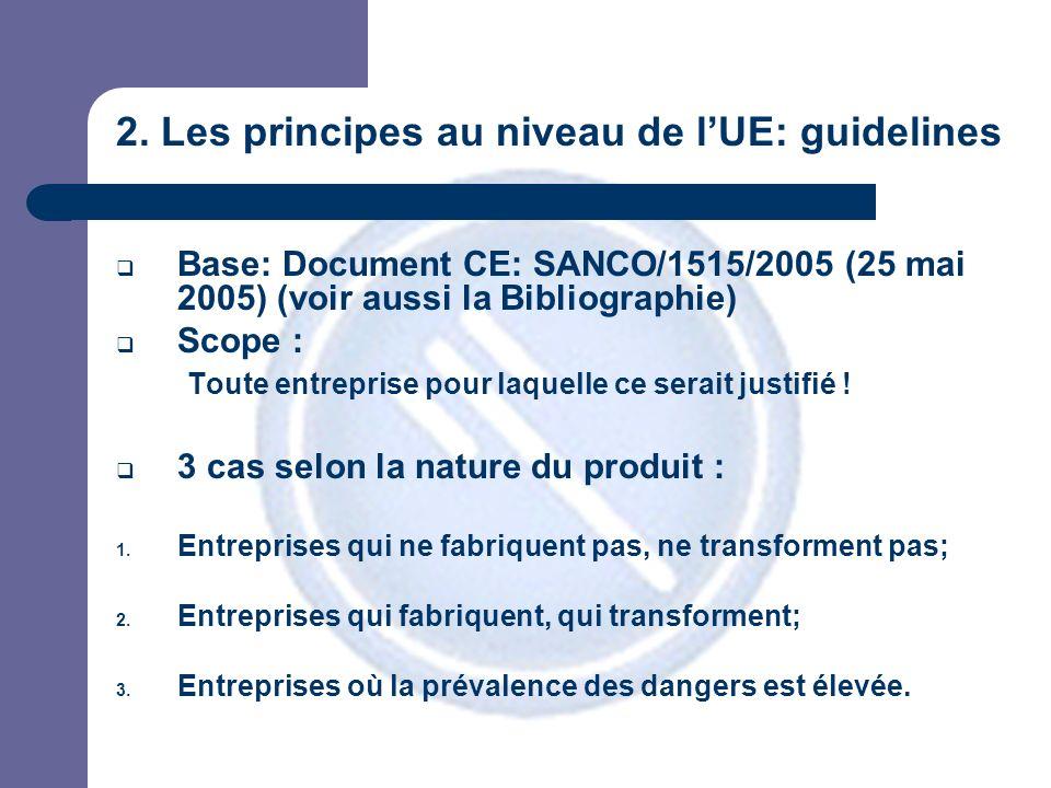 2. Les principes au niveau de lUE: guidelines Base: Document CE: SANCO/1515/2005 (25 mai 2005) (voir aussi la Bibliographie) Scope : Toute entreprise